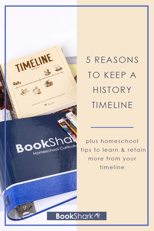 5 Reasons to Keep a History Timeline